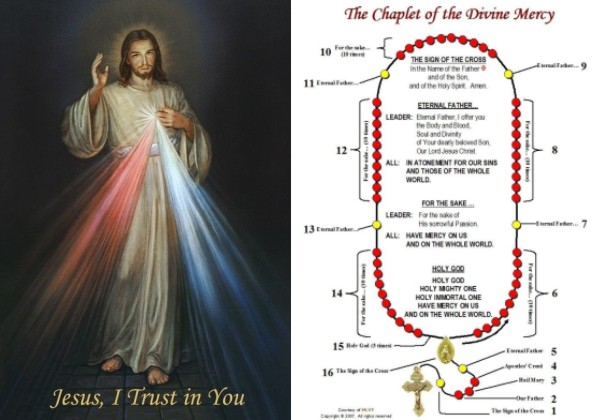 Divine Mercy Image and Instructions for Praying the Divine Mercy Chaplet